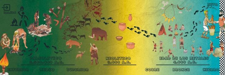 Ruta prehistórica